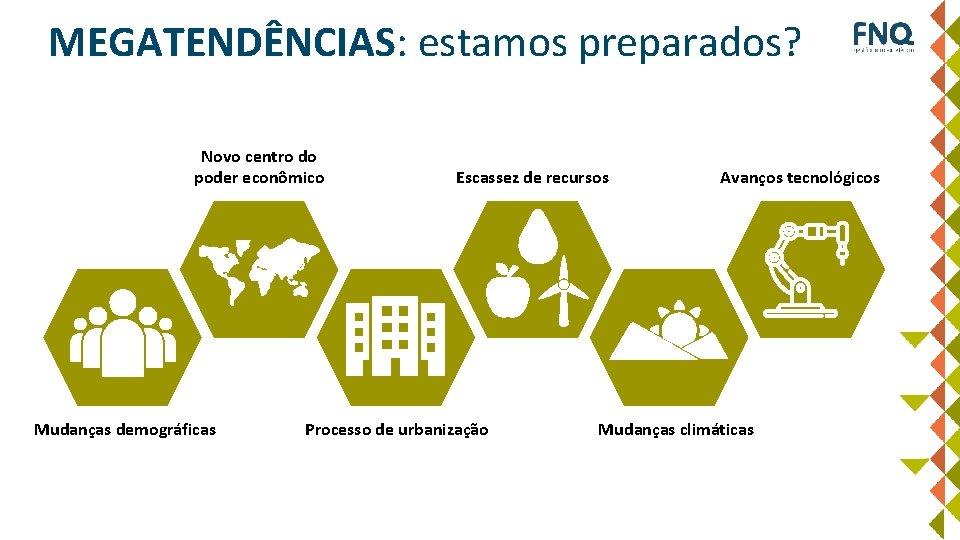 MEGATENDÊNCIAS: estamos preparados? Novo centro do poder econômico Mudanças demográficas Escassez de recursos Processo