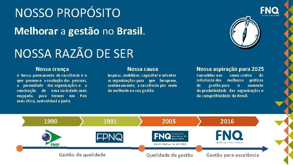 NOSSO PROPÓSITO Melhorar a gestão no Brasil. NOSSA RAZÃO DE SER Nossa crença Nossa