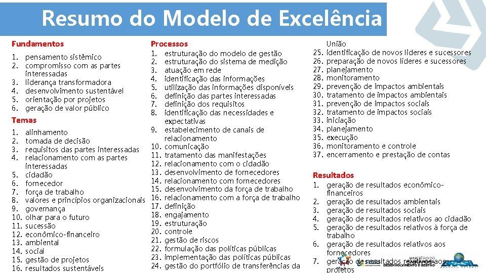 Resumo do Modelo de Excelência Fundamentos 1. 2. 3. 4. 5. 6. pensamento sistêmico