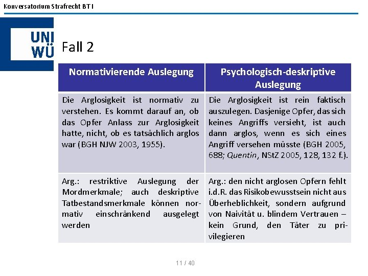 Konversatorium Strafrecht BT I Fall 2 Normativierende Auslegung Psychologisch-deskriptive Auslegung Die Arglosigkeit ist normativ