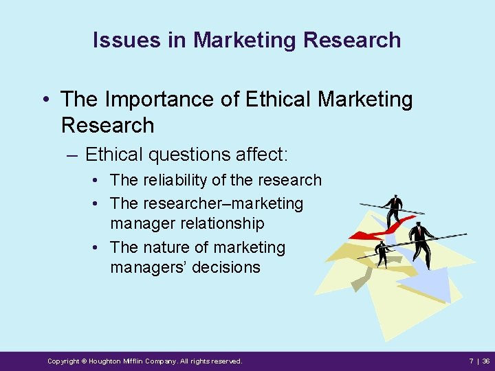 Issues in Marketing Research • The Importance of Ethical Marketing Research – Ethical questions