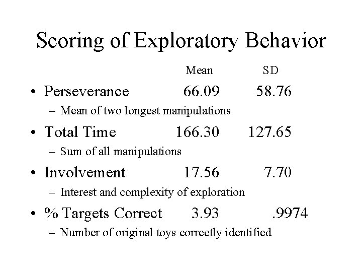 Scoring of Exploratory Behavior • Perseverance Mean SD 66. 09 58. 76 – Mean