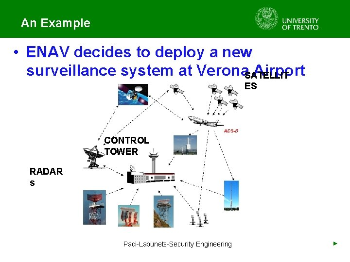 An Example • ENAV decides to deploy a new surveillance system at Verona. SATELLIT