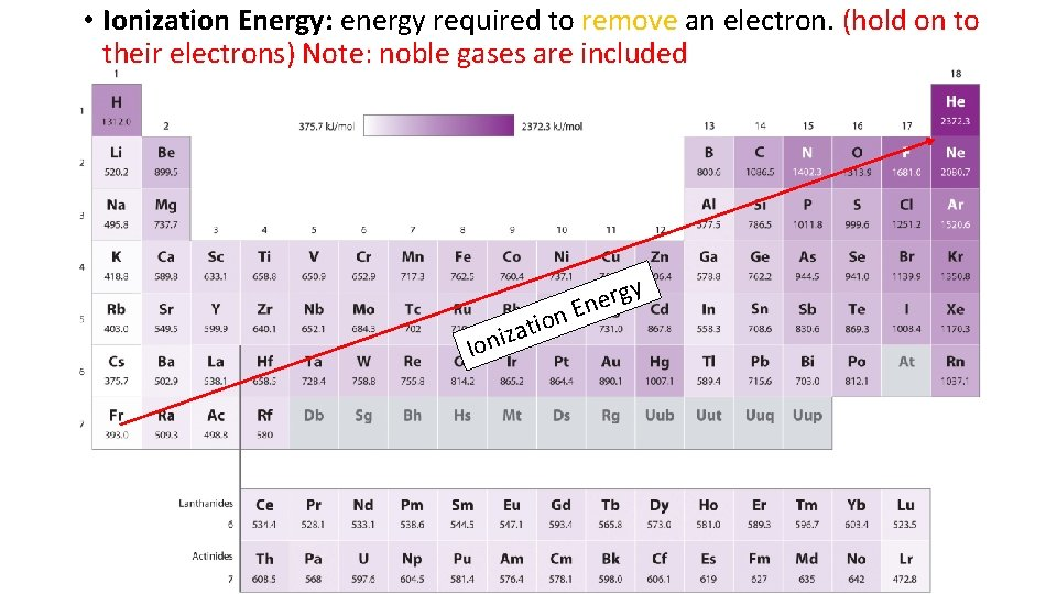 • Ionization Energy: energy required to remove an electron. (hold on to their