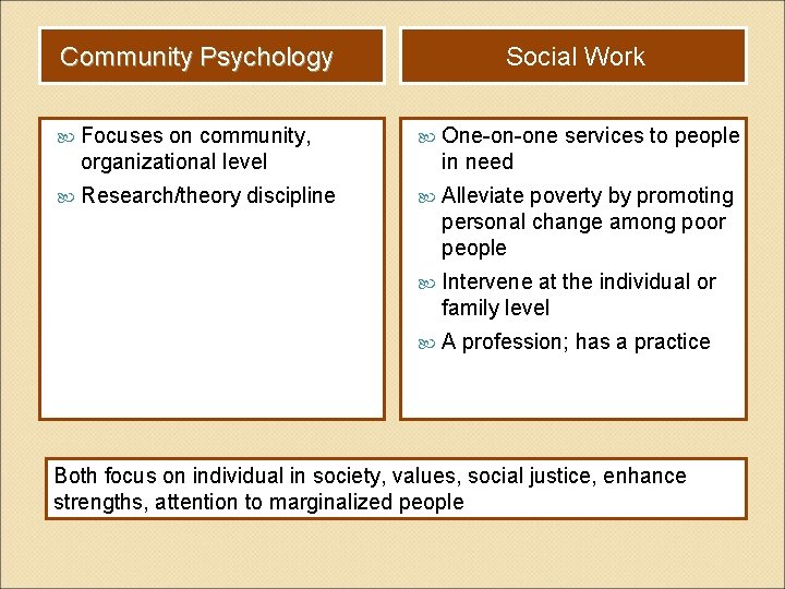 Community Psychology Social Work Focuses on community, organizational level One-on-one services to people in