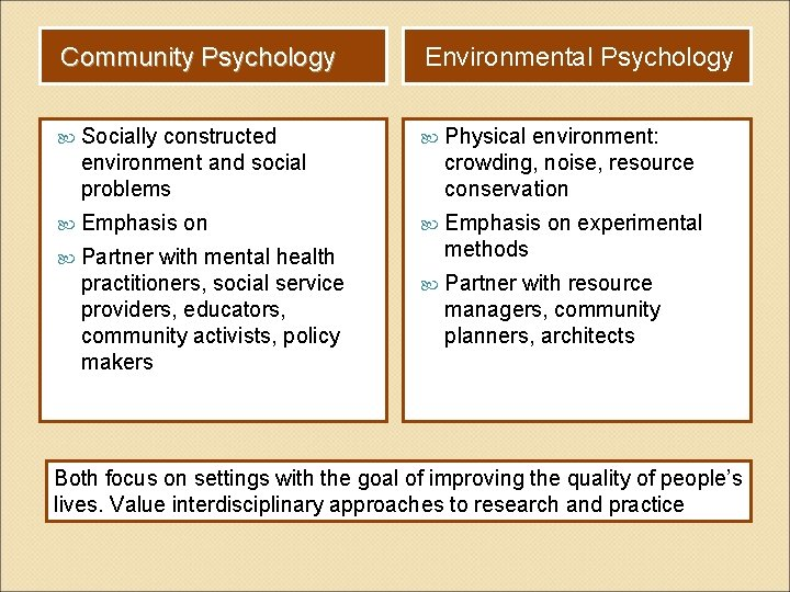 Community Psychology Environmental Psychology Socially constructed environment and social problems Physical environment: crowding, noise,