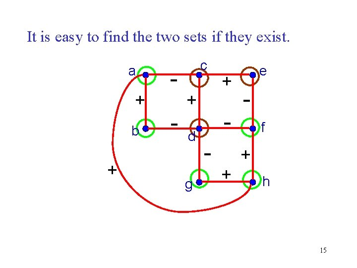 It is easy to find the two sets if they exist. a + b