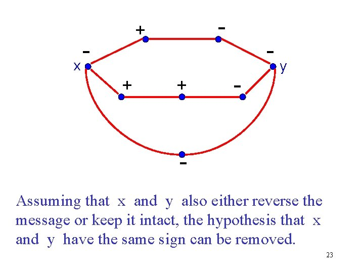 - + x + + - y Assuming that x and y also either