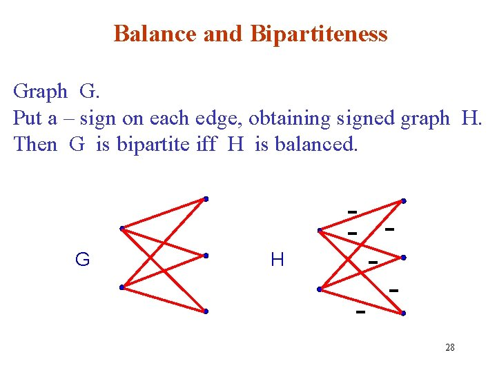 Balance and Bipartiteness Graph G. Put a – sign on each edge, obtaining signed