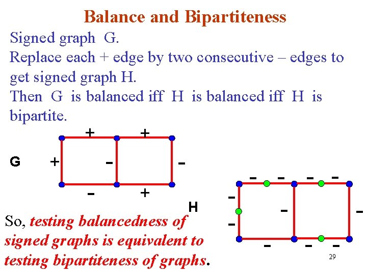 Balance and Bipartiteness Signed graph G. Replace each + edge by two consecutive –