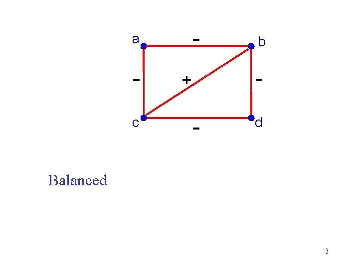- a c + - b d Balanced 3