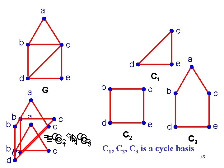 a c b c e d a b b bd d G a c