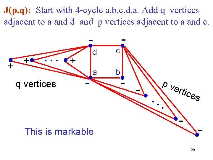 J(p, q): Start with 4 -cycle a, b, c, d, a. Add q vertices