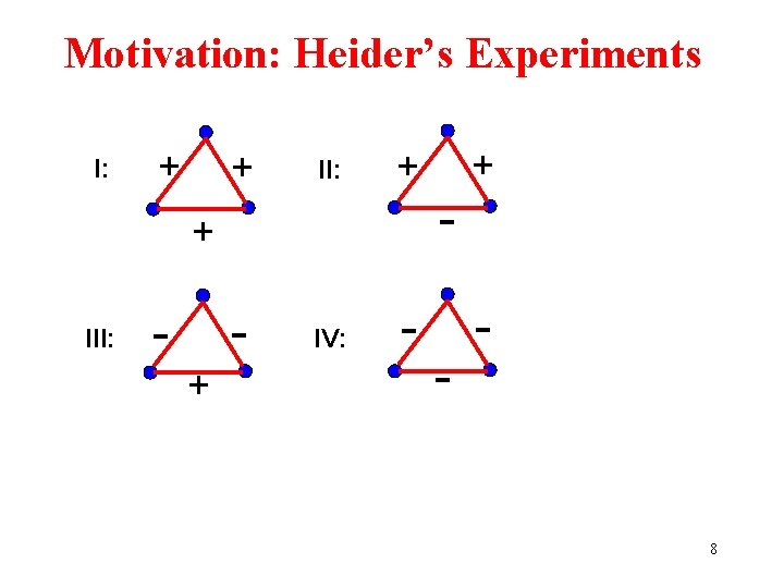 Motivation: Heider's Experiments I: + + II: - IV: - + III: + +