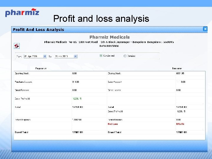 Profit and loss analysis