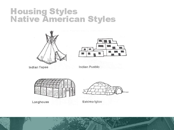 Housing Styles Native American Styles