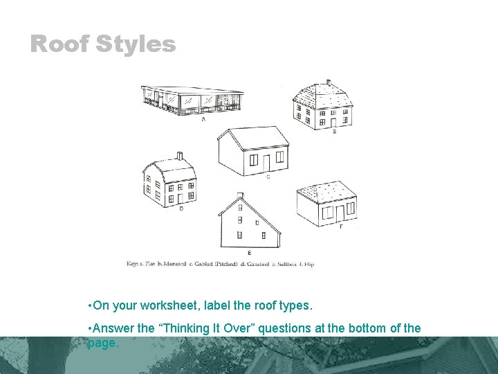 "Roof Styles • On your worksheet, label the roof types. • Answer the ""Thinking"