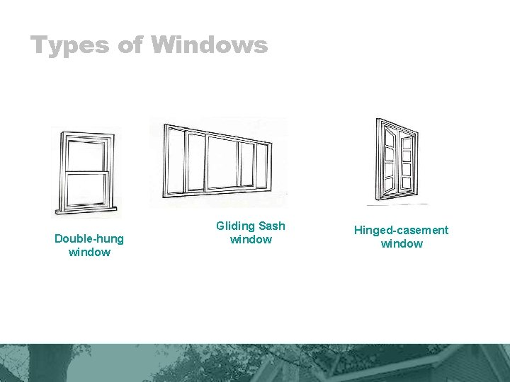 Types of Windows Double-hung window Gliding Sash window Hinged-casement window