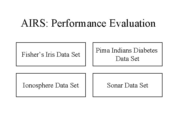 AIRS: Performance Evaluation Fisher's Iris Data Set Pima Indians Diabetes Data Set Ionosphere Data