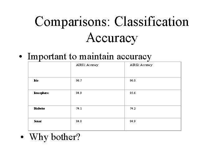 Comparisons: Classification Accuracy • Important to maintain accuracy AIRS 1: Accuracy AIRS 2: Accuracy