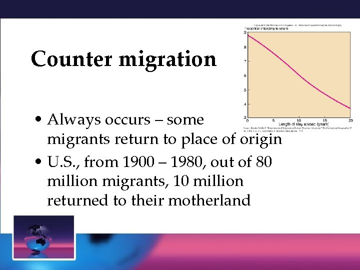 Counter migration • Always occurs – some migrants return to place of origin •