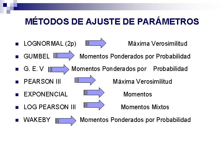 MÉTODOS DE AJUSTE DE PARÁMETROS n LOGNORMAL (2 p) n GUMBEL n G. E.