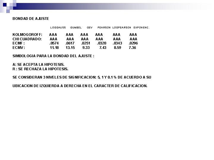 BONDAD DE AJUSTE LOGGAUSS KOLMOGOROFF: CHI CUADRADO: ECMF : ECMV : AAA. 0574 11.