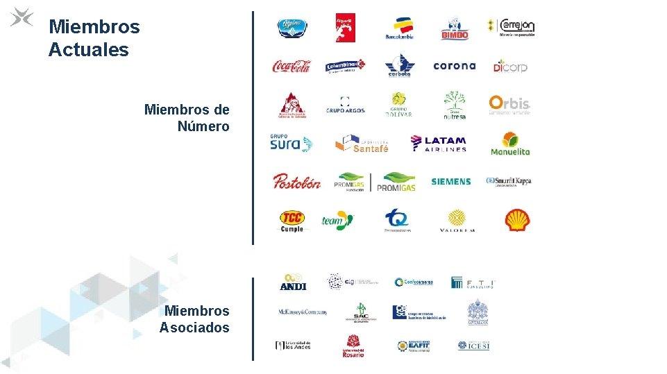 Miembros Actuales Miembros de Número Miembros Asociados