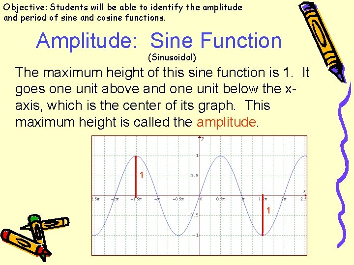 Objective: Students will be able to identify the amplitude and period of sine and
