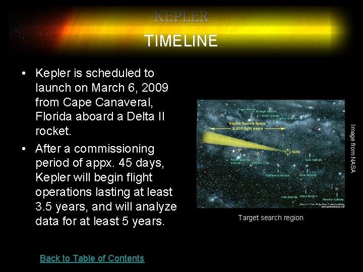 KEPLER TIMELINE Back to Table of Contents Image from NASA • Kepler is scheduled