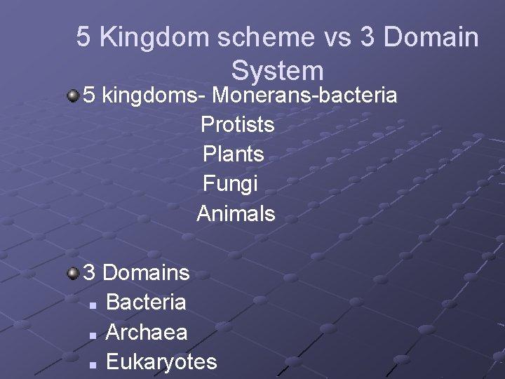 5 Kingdom scheme vs 3 Domain System 5 kingdoms- Monerans-bacteria Protists Plants Fungi Animals