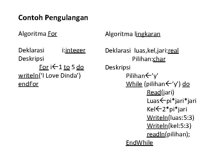 Contoh Pengulangan Algoritma For Algoritma lingkaran Deklarasi i: integer Deskripsi For i 1 to