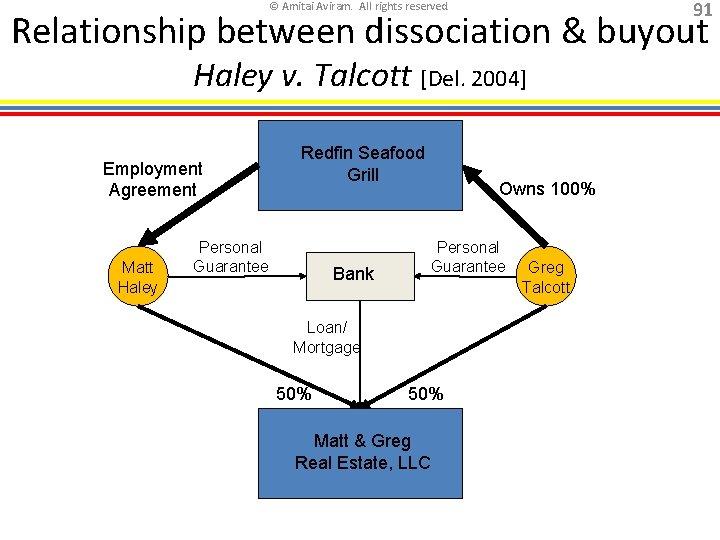 91 © Amitai Aviram. All rights reserved. Relationship between dissociation & buyout Haley v.