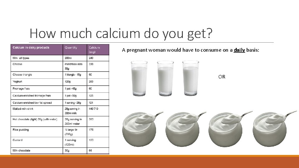 How much calcium do you get? A pregnant woman would have to consume on