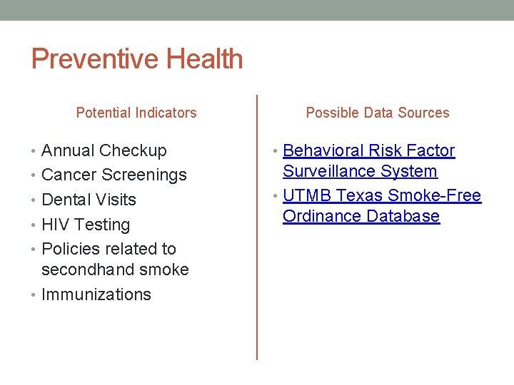 Preventive Health Potential Indicators Possible Data Sources • Annual Checkup • Behavioral Risk Factor