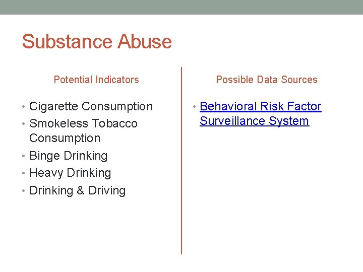 Substance Abuse Potential Indicators • Cigarette Consumption • Smokeless Tobacco Consumption • Binge Drinking