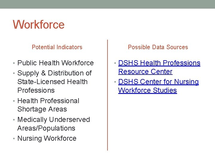 Workforce Potential Indicators Possible Data Sources • Public Health Workforce • DSHS Health Professions