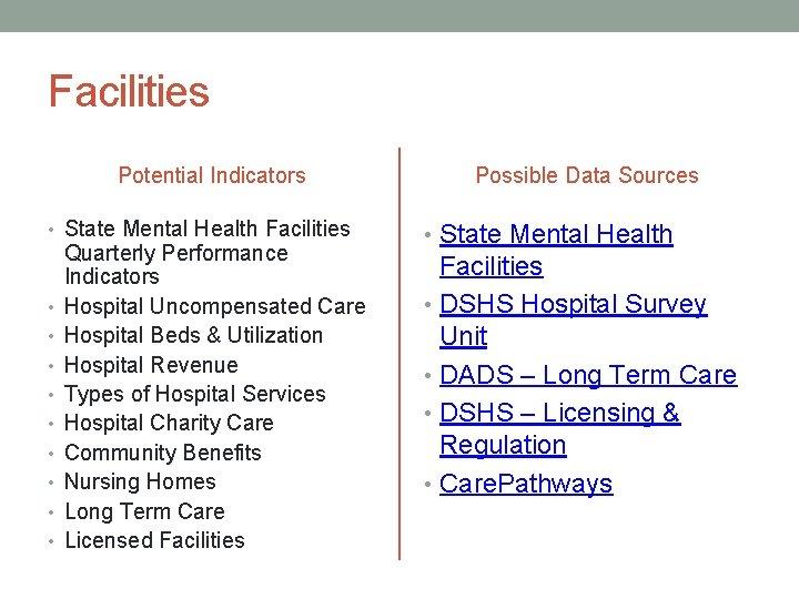 Facilities Potential Indicators • State Mental Health Facilities • • • Quarterly Performance Indicators