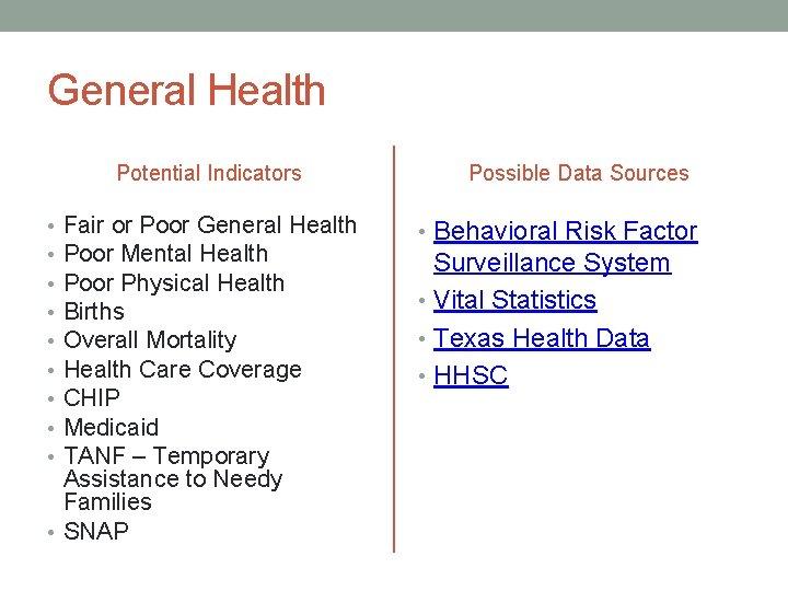 General Health Potential Indicators Fair or Poor General Health Poor Mental Health Poor Physical