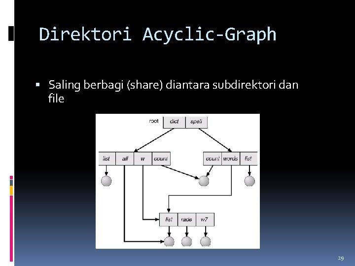 Direktori Acyclic-Graph Saling berbagi (share) diantara subdirektori dan file 29