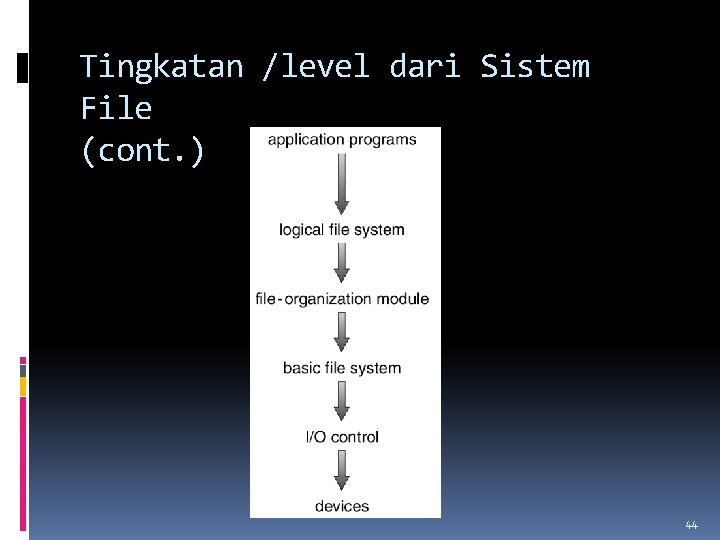 Tingkatan /level dari Sistem File (cont. ) 44