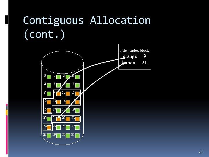 Contiguous Allocation (cont. ) File index block orange 9 lemon 21 0 1 2