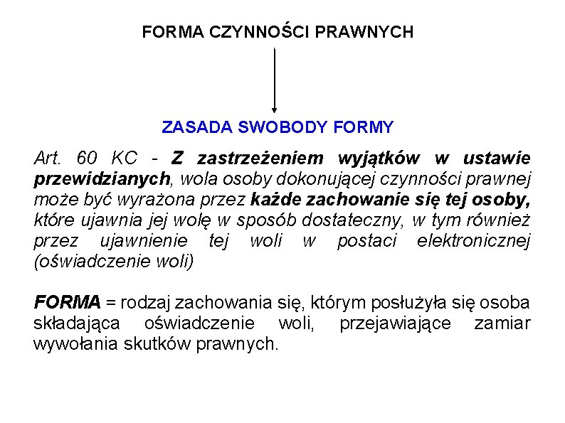 FORMA CZYNNOŚCI PRAWNYCH ZASADA SWOBODY FORMY Art. 60 KC - Z zastrzeżeniem wyjątków w