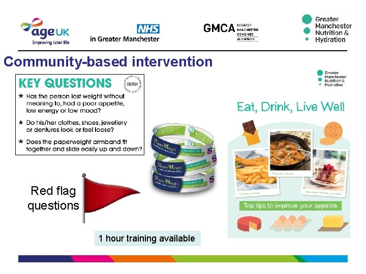 Community-based intervention Red flag questions 1 hour training available