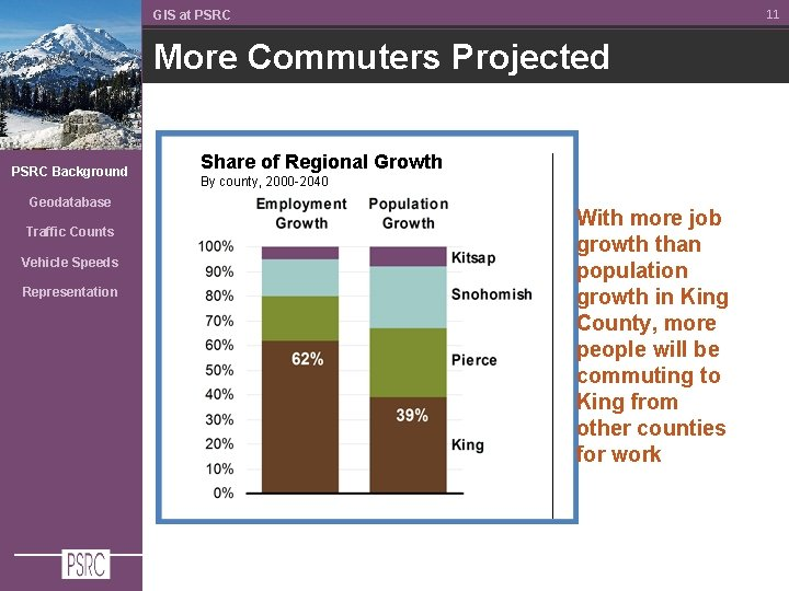 11 GIS at PSRC More Commuters Projected PSRC Background Geodatabase Traffic Counts Vehicle Speeds