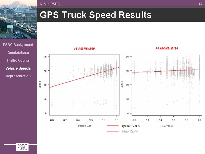 GIS at PSRC GPS Truck Speed Results PSRC Background Geodatabase Traffic Counts Vehicle Speeds