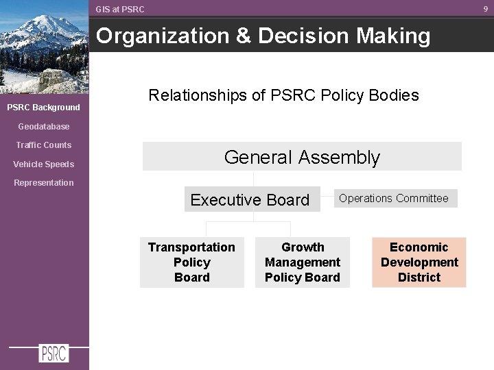 9 GIS at PSRC Organization & Decision Making PSRC Background Relationships of PSRC Policy