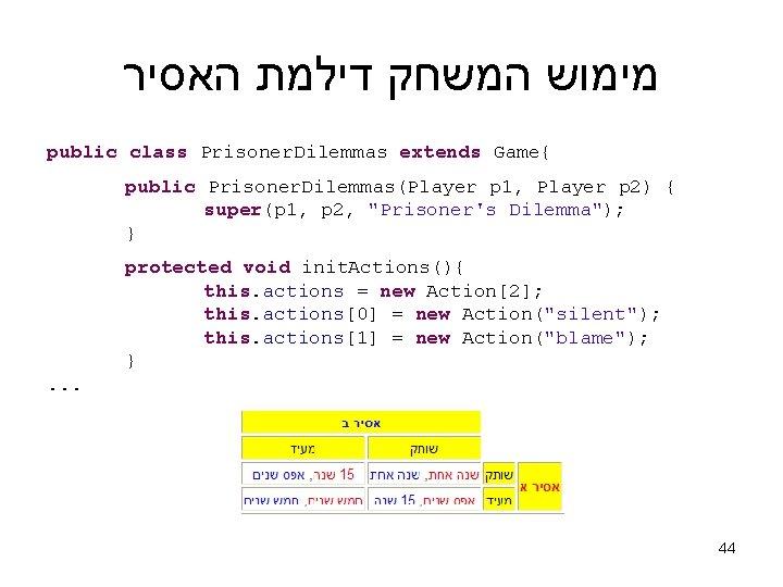 מימוש המשחק דילמת האסיר public class Prisoner. Dilemmas extends Game{ public Prisoner. Dilemmas(Player