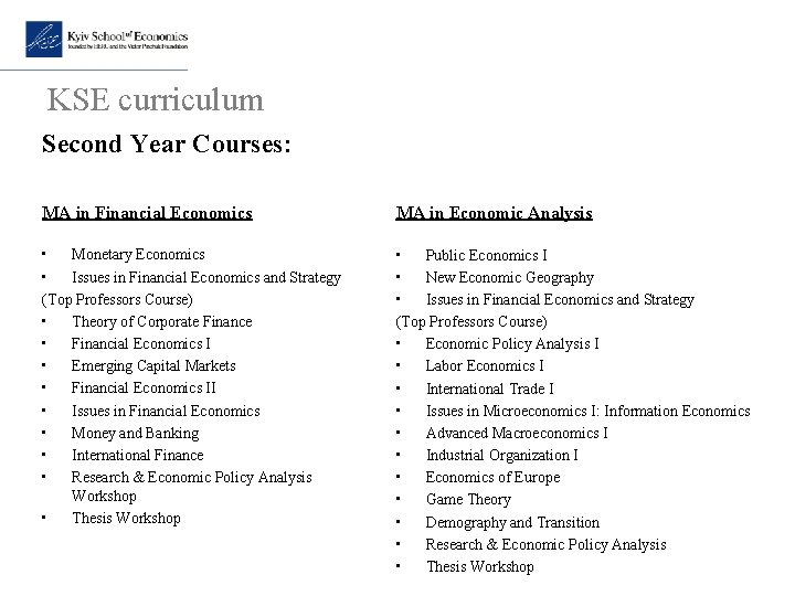KSE curriculum Second Year Courses: MA in Financial Economics MA in Economic Analysis •