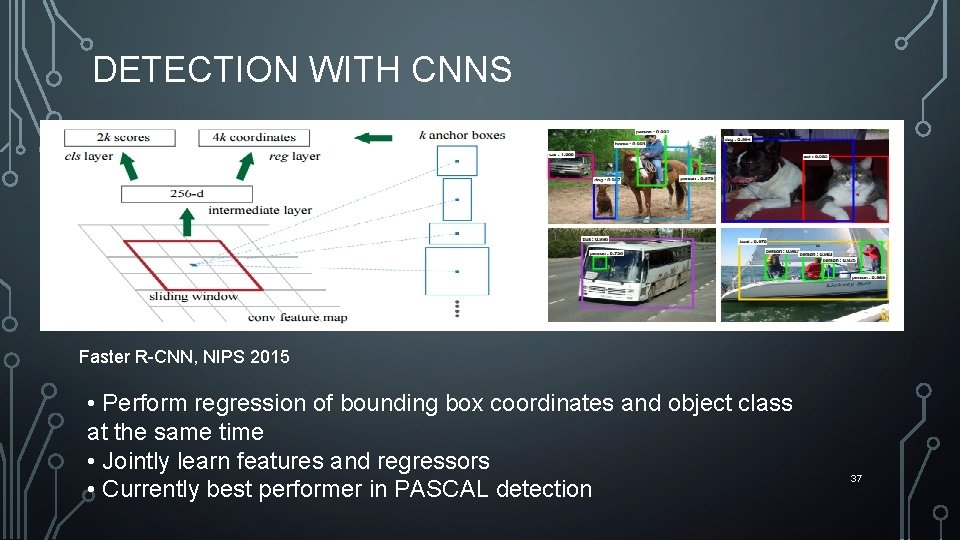 DETECTION WITH CNNS Faster R-CNN, NIPS 2015 • Perform regression of bounding box coordinates